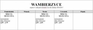 Sekcje w Wambierzycach