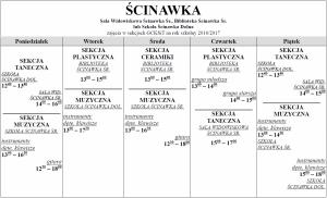 sekcje scinawka